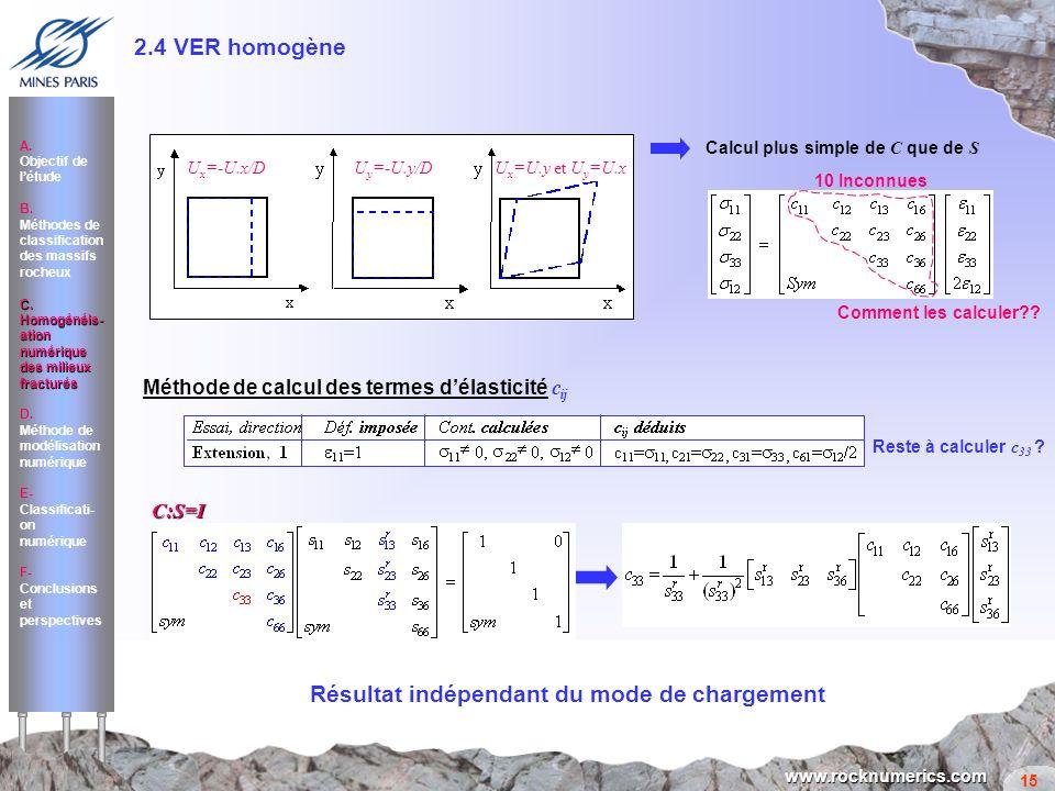 15 www.rocknumerics.com Méthode de calcul des termes délasticité c ij 2.4 VER homogène U y =-U.y/DU x =-U.x/DU x =U.y et U y =U.x 10 Inconnues Comment