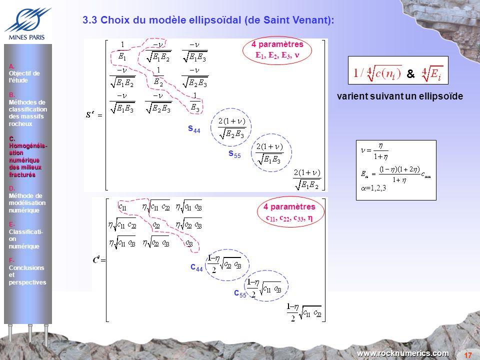 17 www.rocknumerics.com 3.3 Choix du modèle ellipsoïdal (de Saint Venant): varient suivant un ellipsoïde & =1,2,3 A. Objectif de létude B. Méthodes de