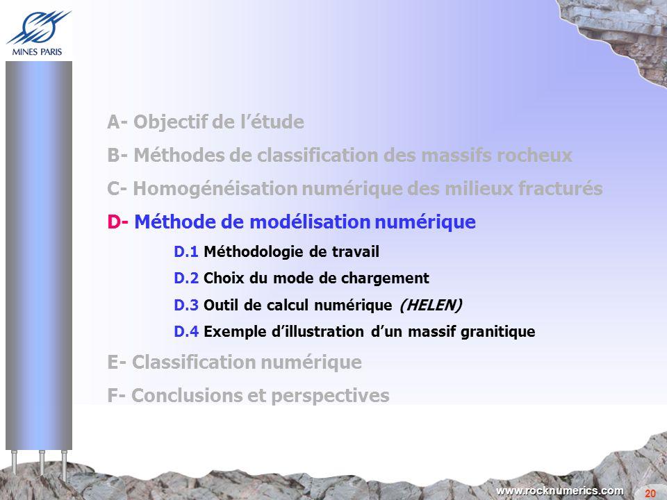 20 www.rocknumerics.com A- Objectif de létude B- Méthodes de classification des massifs rocheux C- Homogénéisation numérique des milieux fracturés D-