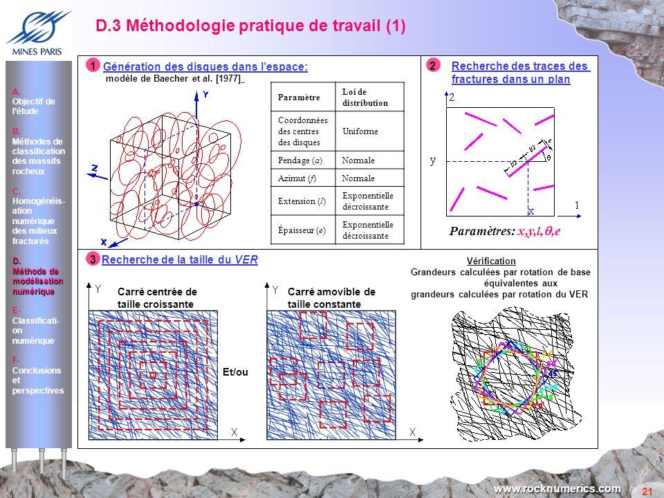 21 www.rocknumerics.com 12 3 D.3 Méthodologie pratique de travail (1) Paramètre Loi de distribution Coordonnées des centres des disques Uniforme Penda