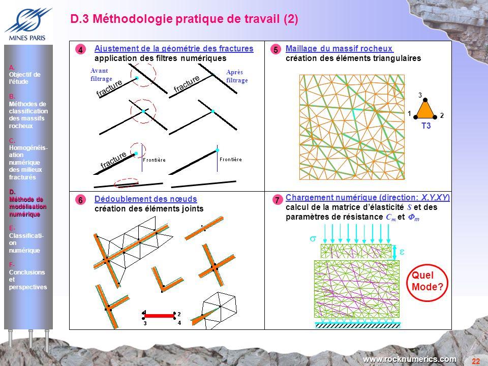 22 www.rocknumerics.com D.3 Méthodologie pratique de travail (2) 45 67 Ajustement de la géométrie des fractures application des filtres numériques Mai
