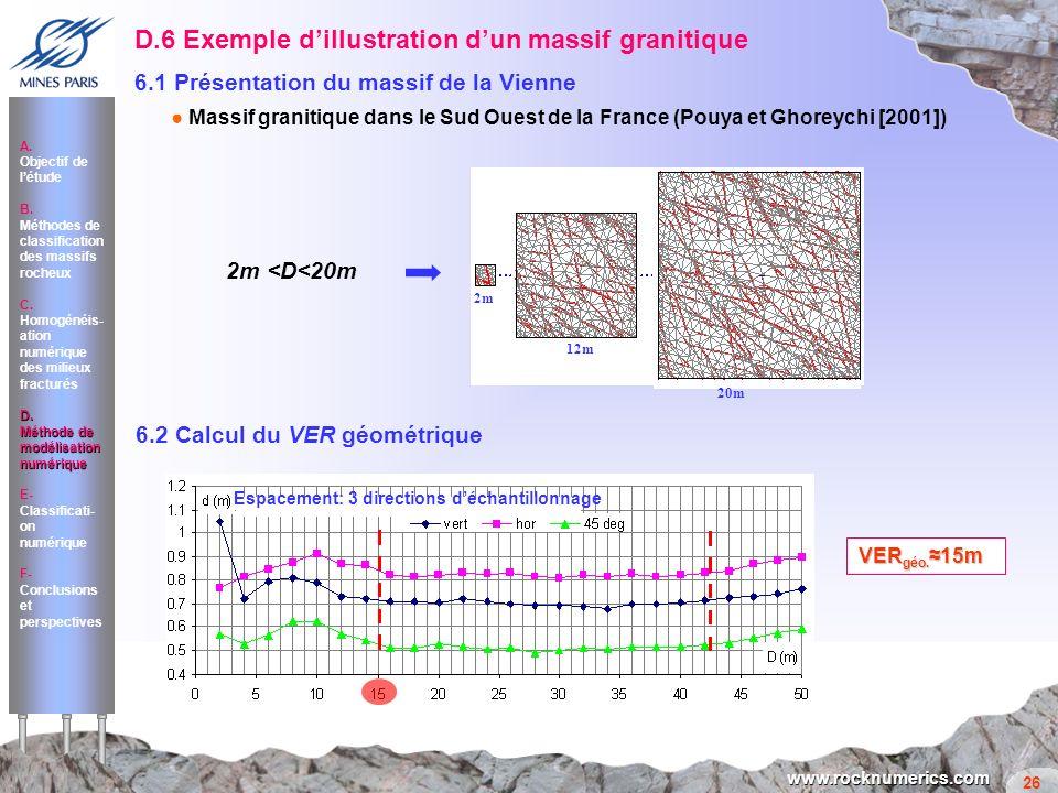 26 www.rocknumerics.com 6.1 Présentation du massif de la Vienne Massif granitique dans le Sud Ouest de la France (Pouya et Ghoreychi [2001]) D.6 Exemp