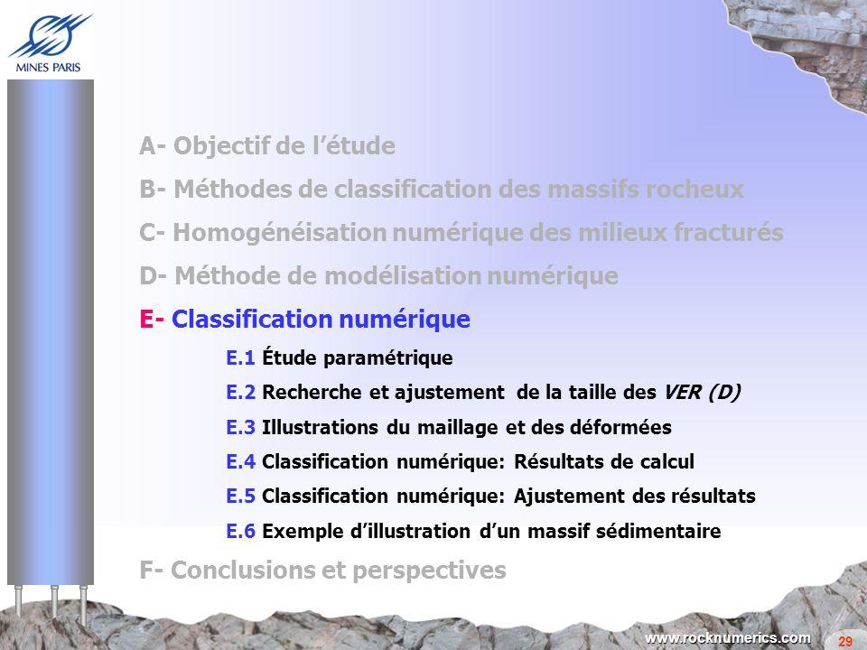 29 www.rocknumerics.com A- Objectif de létude B- Méthodes de classification des massifs rocheux C- Homogénéisation numérique des milieux fracturés D-