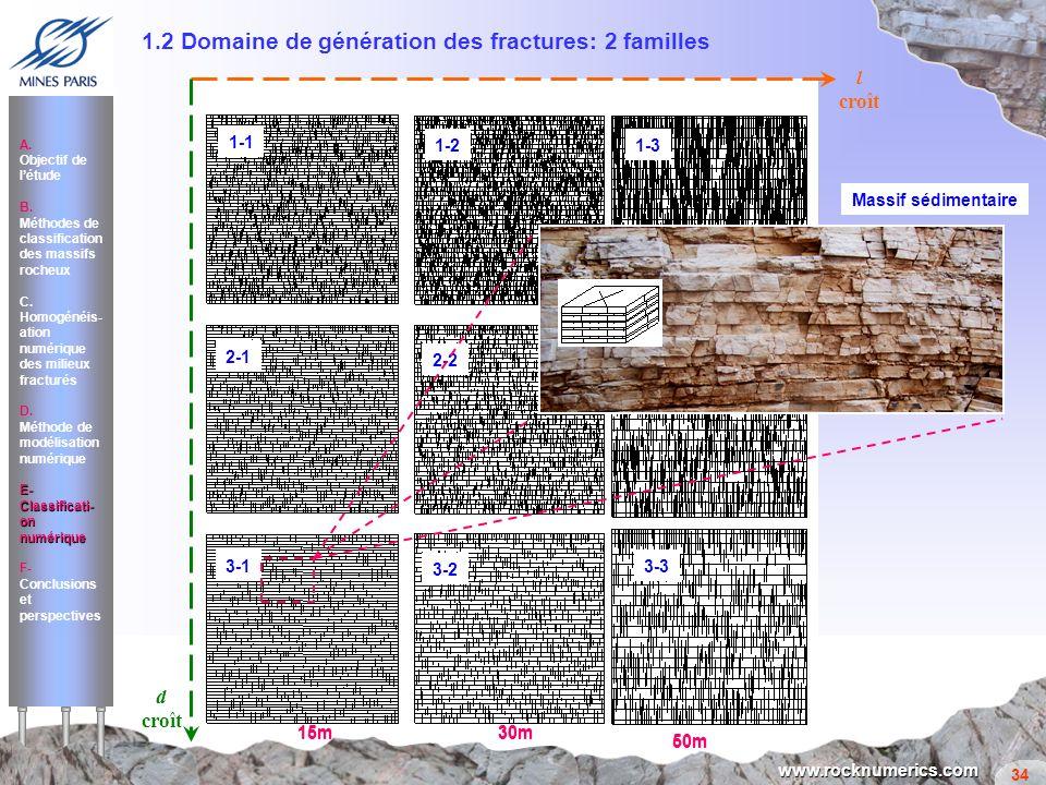 34 www.rocknumerics.com 15m 1-2 2-2 3-2 1-3 2-3 3-3 30m 50m l croît d croît 1.2 Domaine de génération des fractures: 2 familles A. Objectif de létude