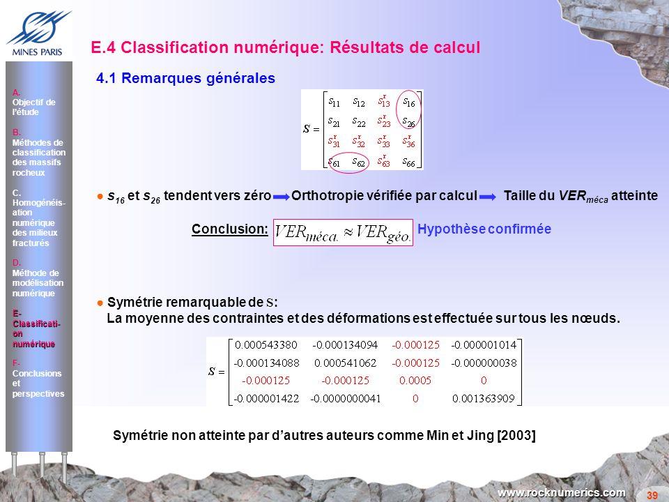 39 www.rocknumerics.com S Symétrie remarquable de S : La moyenne des contraintes et des déformations est effectuée sur tous les nœuds. Symétrie non at