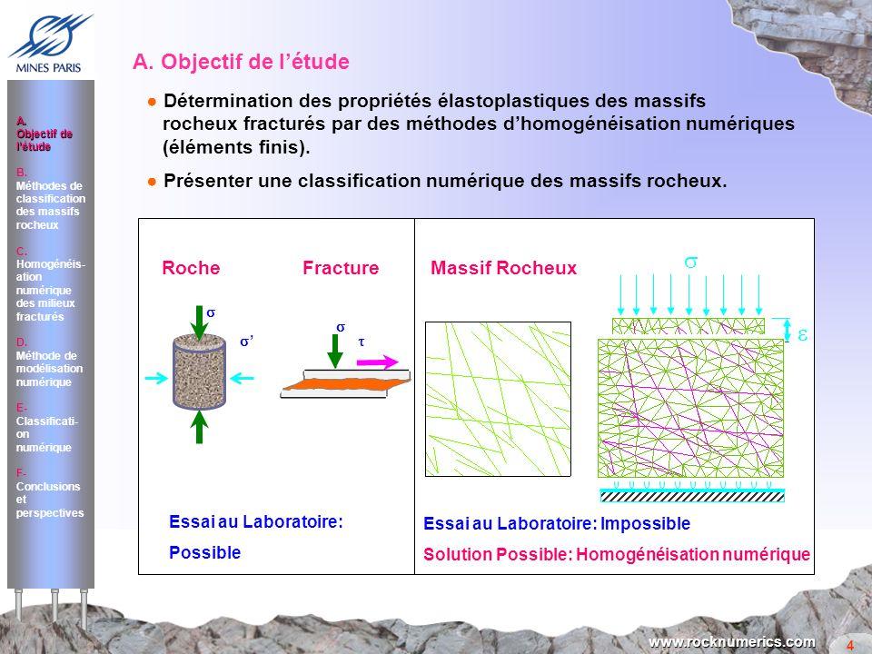 4 www.rocknumerics.com A. Objectif de létude Roche Fracture Essai au Laboratoire: Possible Massif Rocheux Essai au Laboratoire: Impossible Solution Po