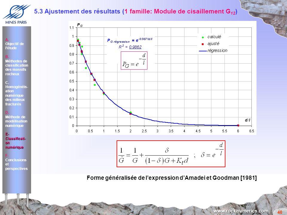 46 www.rocknumerics.com Forme généralisée de lexpression dAmadei et Goodman [1981] 5.3 Ajustement des résultats (1 famille: Module de cisaillement G 1