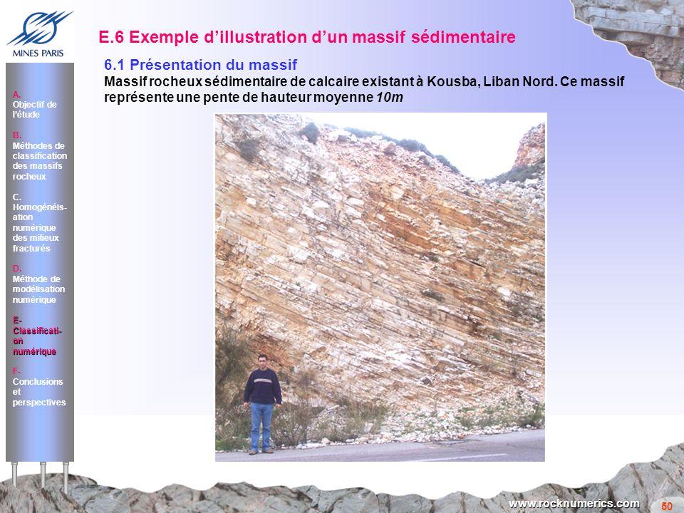 50 www.rocknumerics.com 6.1 Présentation du massif Massif rocheux sédimentaire de calcaire existant à Kousba, Liban Nord. Ce massif représente une pen