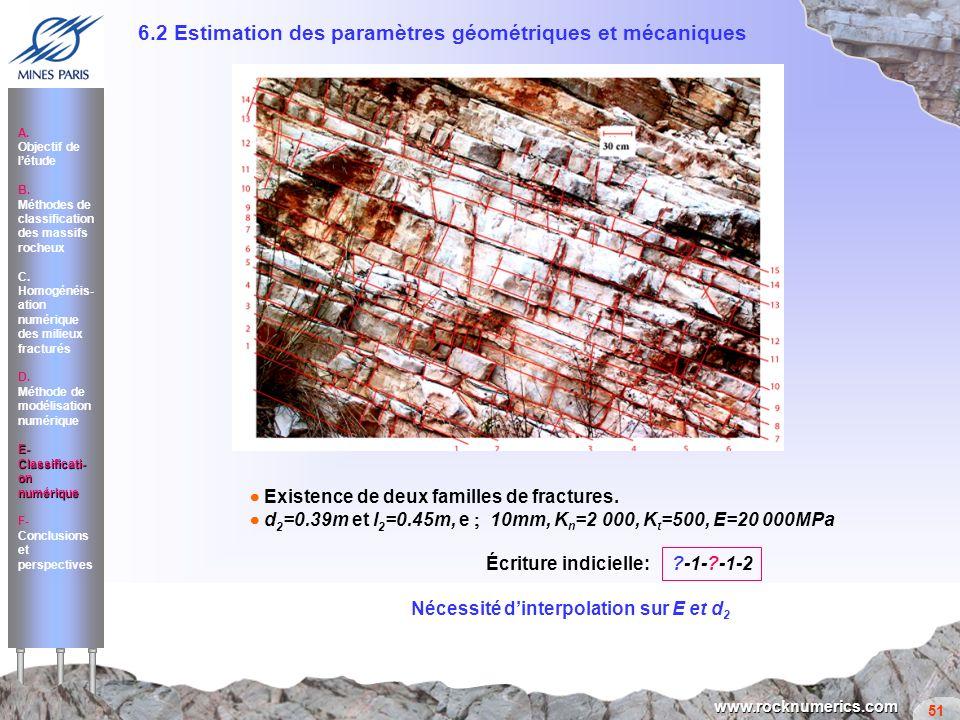 51 www.rocknumerics.com Existence de deux familles de fractures. d 2 =0.39m et l 2 =0.45m, e 10mm, K n =2 000, K t =500, E=20 000MPa Écriture indiciel