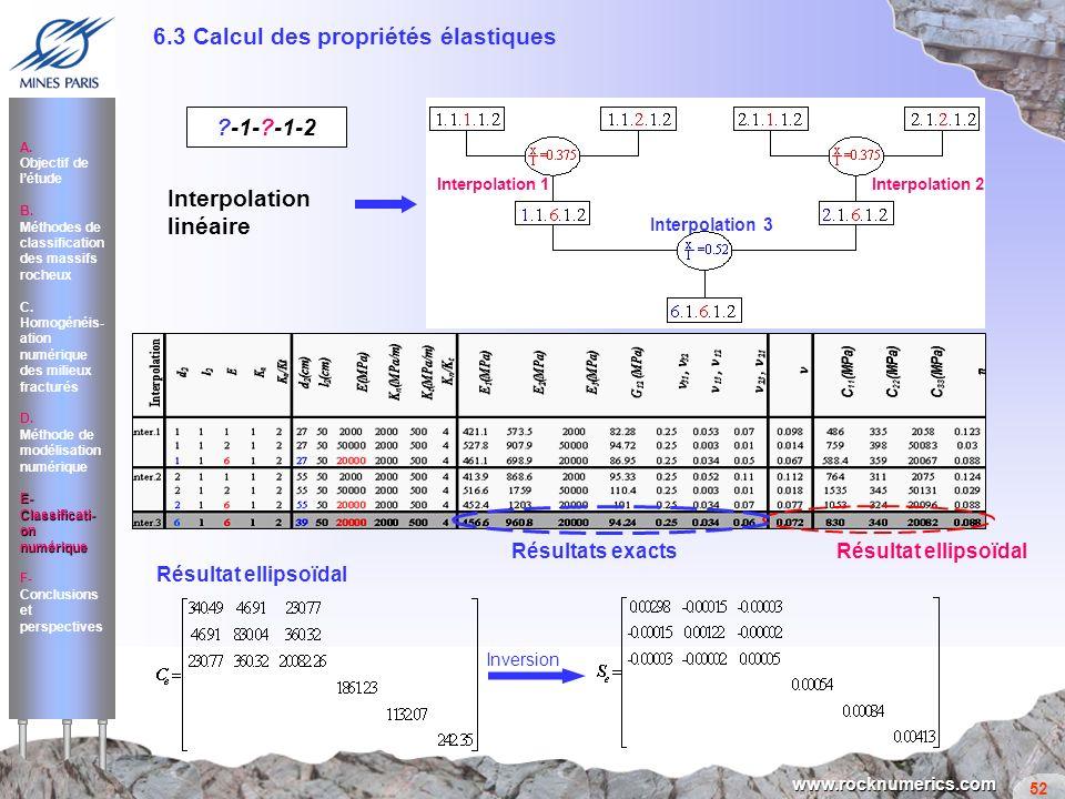 52 www.rocknumerics.com Inversion Interpolation 3 Interpolation 2 Résultat ellipsoïdal ?-1-?-1-2 Interpolation linéaire 6.3 Calcul des propriétés élas