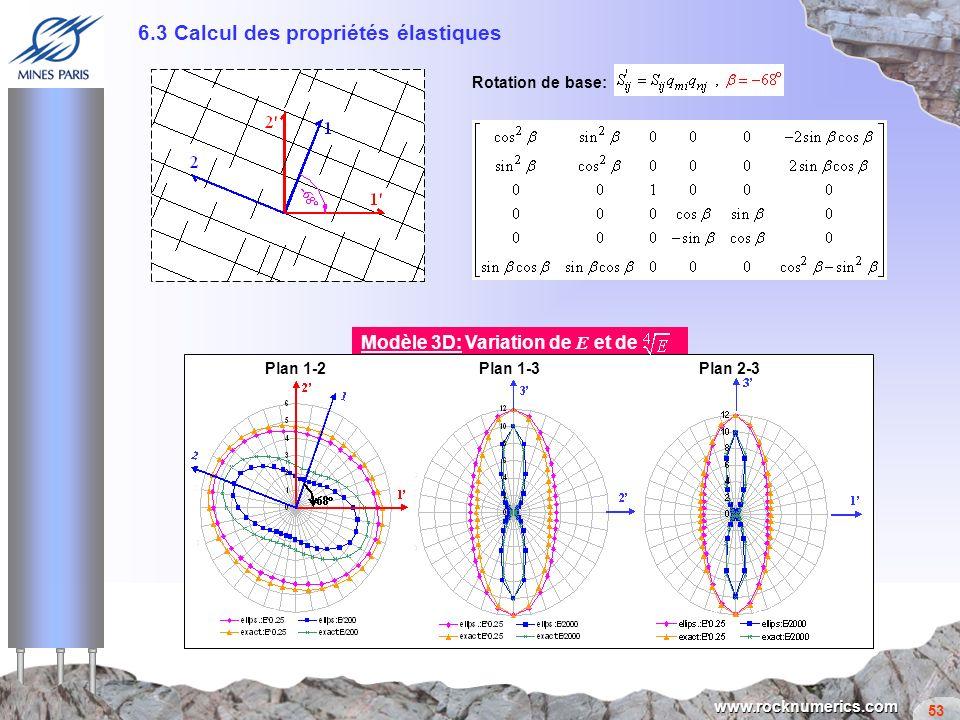 53 www.rocknumerics.com Modèle 3D: Variation de E et de Plan 1-2Plan 1-3 Plan 2-3 AxesE1E1 E2E2 E3E3 G 23 G 13 G 12 1-2335.6818.219794.818611192.1242.