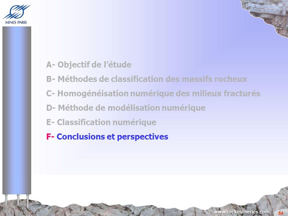 54 www.rocknumerics.com A- Objectif de létude B- Méthodes de classification des massifs rocheux C- Homogénéisation numérique des milieux fracturés D-