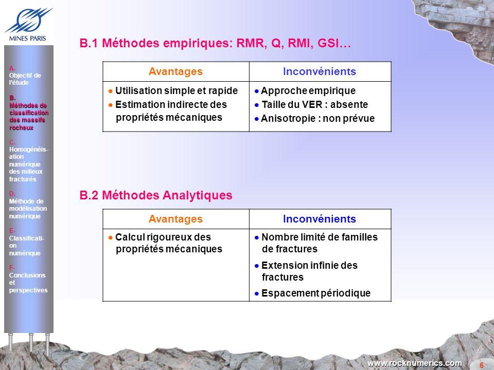 6 www.rocknumerics.com B.2 Méthodes Analytiques B.1 Méthodes empiriques: RMR, Q, RMI, GSI… A. Objectif de létudeB. Méthodes de classification des mass
