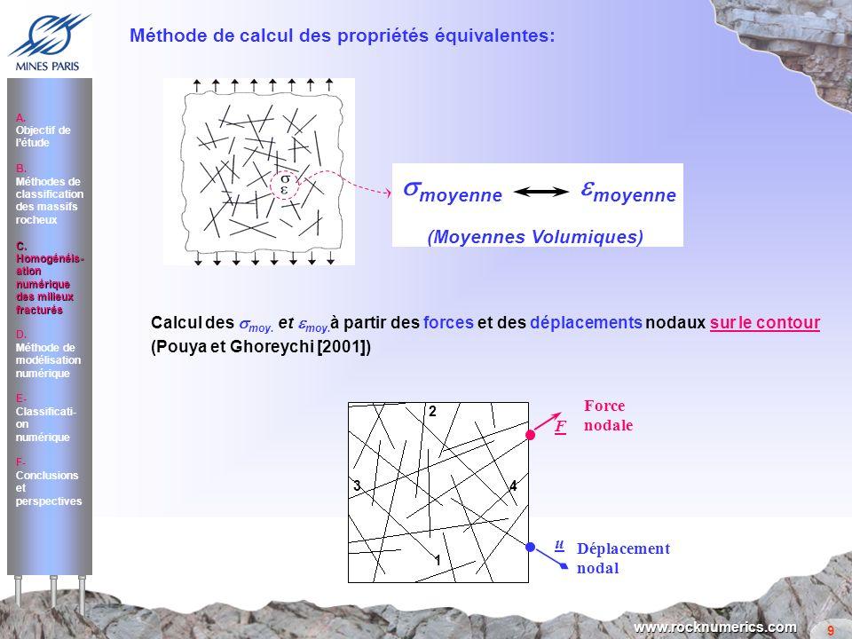 9 www.rocknumerics.com Méthode de calcul des propriétés équivalentes: Calcul des moy. et moy. à partir des forces et des déplacements nodaux sur le co