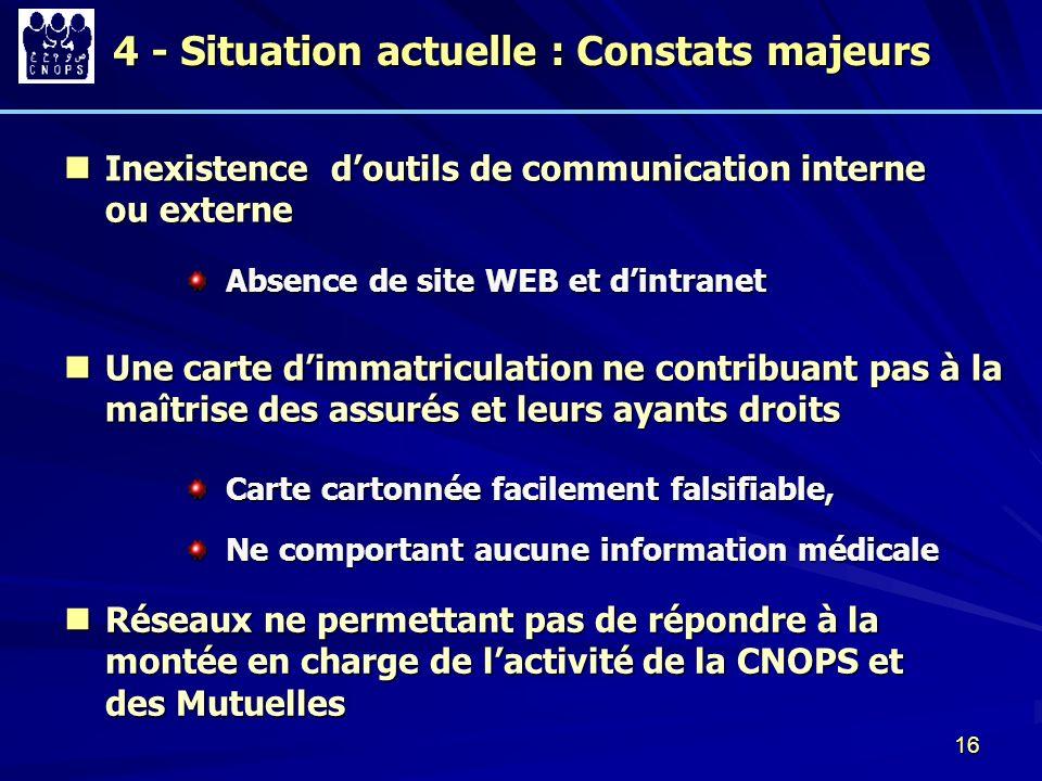 16 4 - Situation actuelle : Constats majeurs Inexistence doutils de communication interne ou externe Inexistence doutils de communication interne ou e