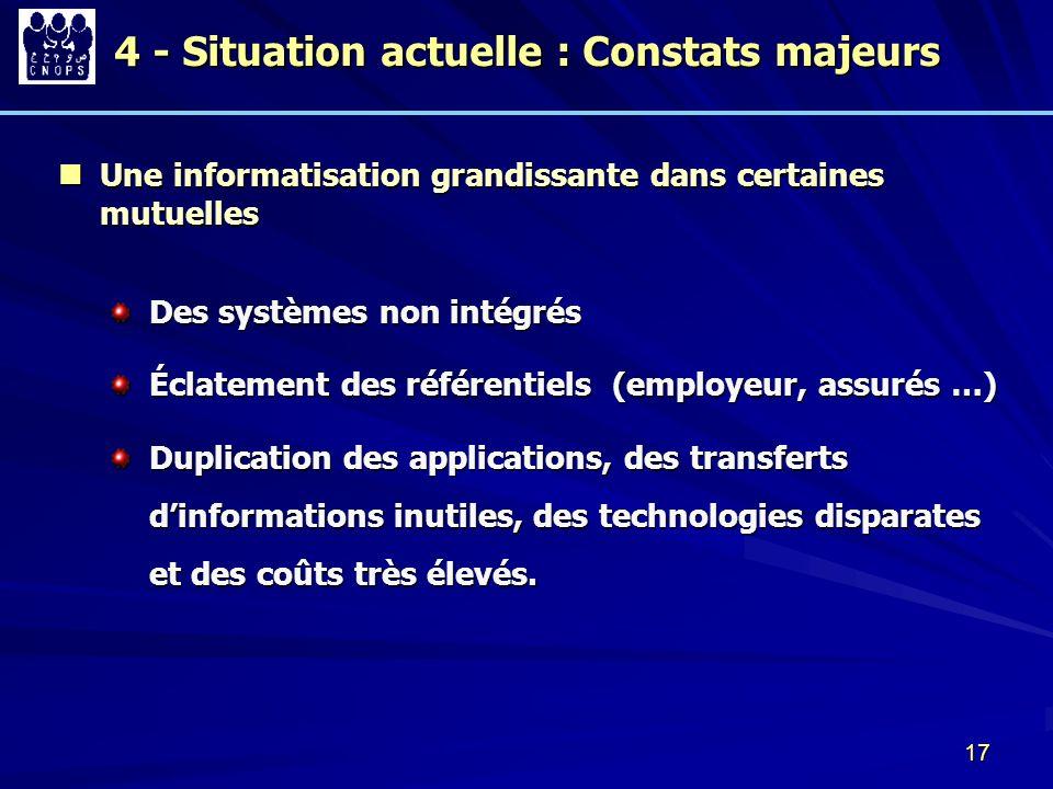 17 Une informatisation grandissante dans certaines mutuelles Une informatisation grandissante dans certaines mutuelles Des systèmes non intégrés Éclat