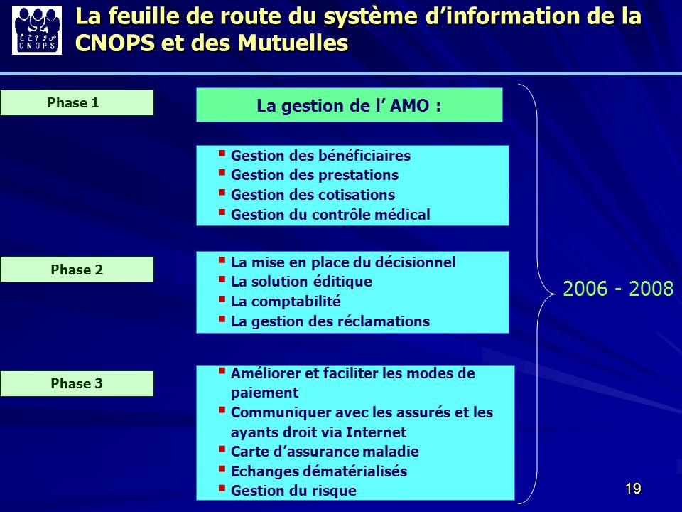 19 La feuille de route du système dinformation de la CNOPS et des Mutuelles Phase 1 Gestion des bénéficiaires Gestion des prestations Gestion des coti
