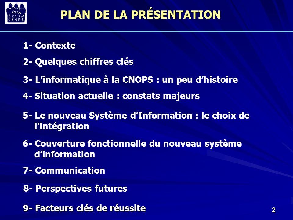 2 PLAN DE LA PRÉSENTATION 1- Contexte 9- Facteurs clés de réussite 2- Quelques chiffres clés 4- Situation actuelle : constats majeurs 5- Le nouveau Sy