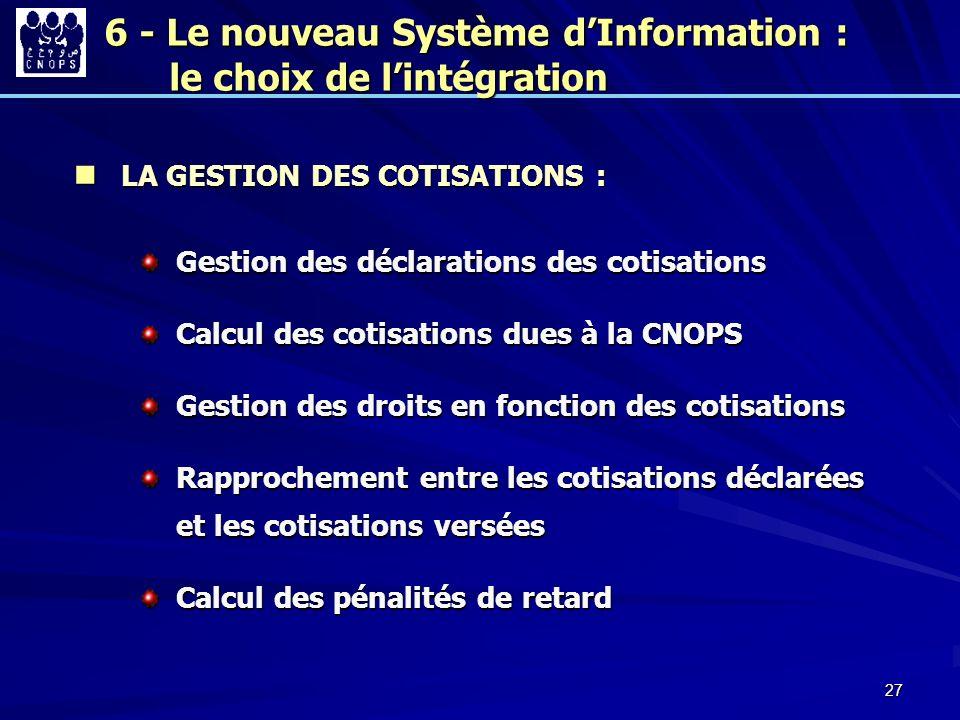 27 LA GESTION DES COTISATIONS : LA GESTION DES COTISATIONS : Gestion des déclarations des cotisations Calcul des cotisations dues à la CNOPS Gestion d