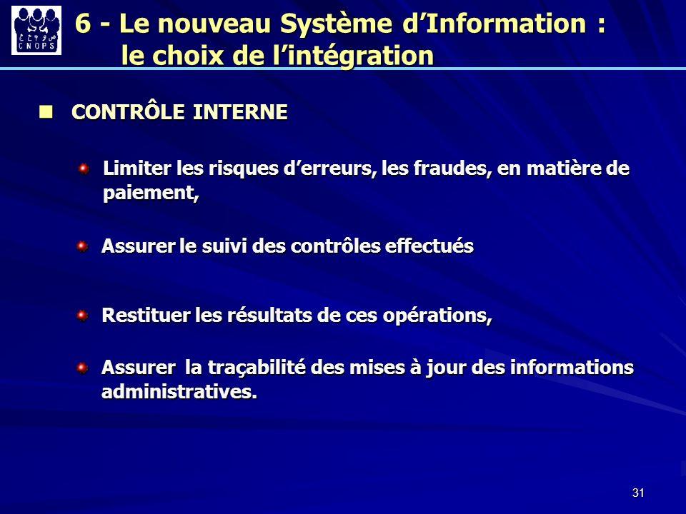 31 CONTRÔLE INTERNE CONTRÔLE INTERNE Limiter les risques derreurs, les fraudes, en matière de paiement, Assurer la traçabilité des mises à jour des in