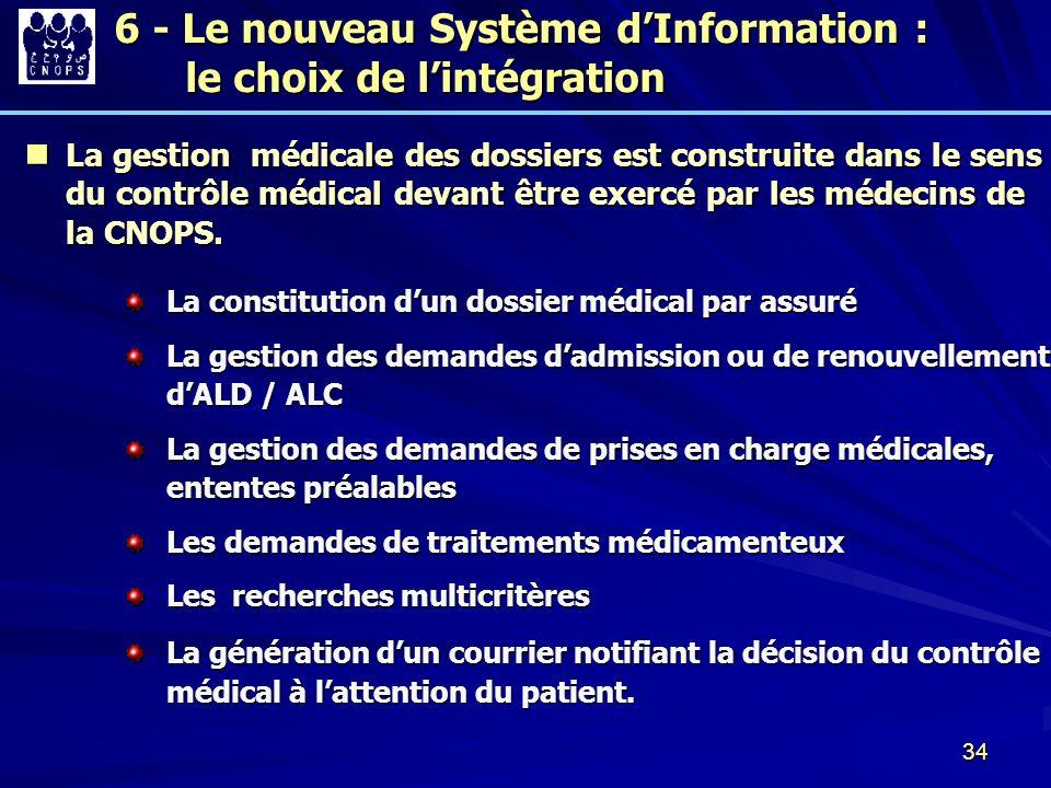 34 La constitution dun dossier médical par assuré La gestion des demandes dadmission ou de renouvellement dALD / ALC La gestion des demandes de prises