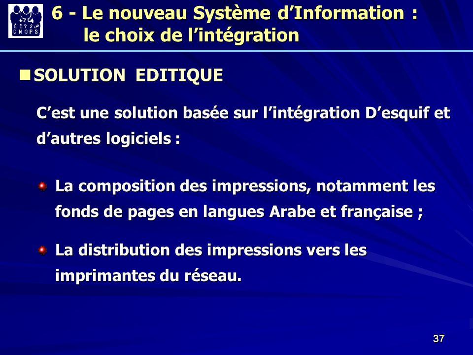 37 Cest une solution basée sur lintégration Desquif et dautres logiciels : SOLUTION EDITIQUE SOLUTION EDITIQUE La composition des impressions, notamme
