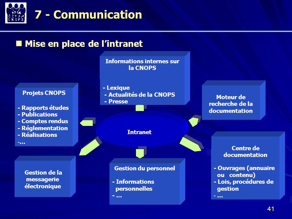 41 7 - Communication Présentation du projet Intranet de la CNOPS Intranet - Lexique - Actualités de la CNOPS - Presse Informations internes sur la CNO