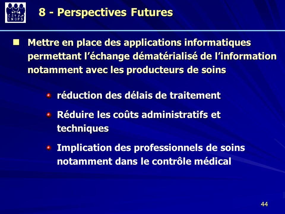 44 Mettre en place des applications informatiques permettant léchange dématérialisé de linformation notamment avec les producteurs de soins Mettre en