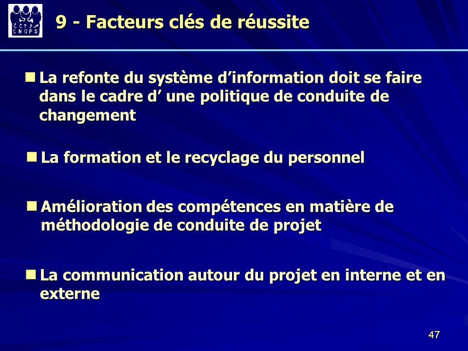 47 La formation et le recyclage du personnel La formation et le recyclage du personnel 9 - Facteurs clés de réussite Amélioration des compétences en m