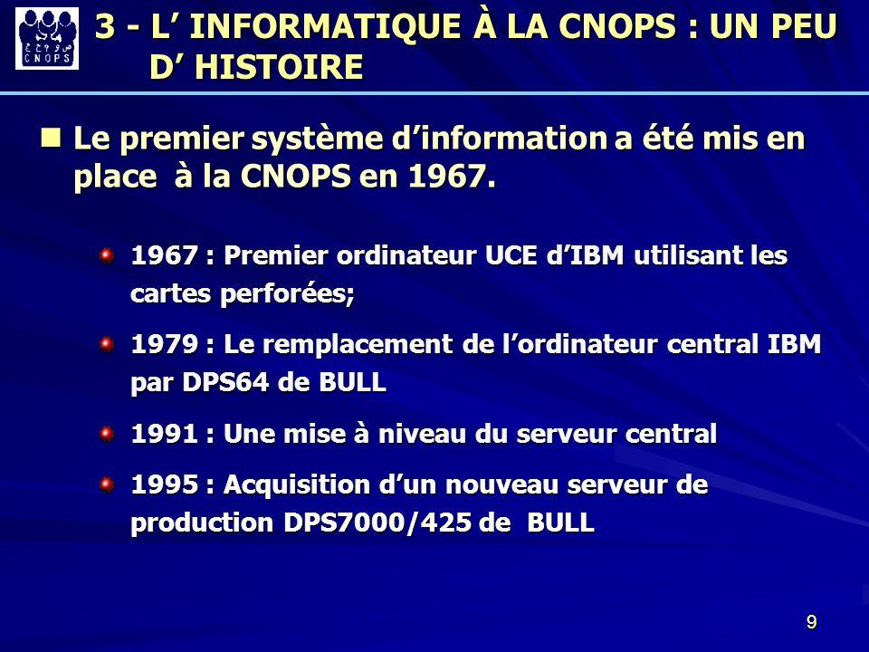 9 Le premier système dinformation a été mis en place à la CNOPS en 1967. Le premier système dinformation a été mis en place à la CNOPS en 1967. 1967 :