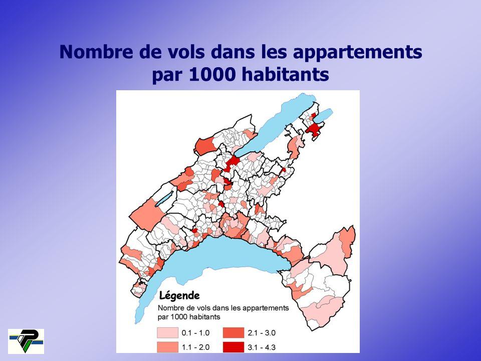 Nombre de vols dans les appartements par 1000 habitants