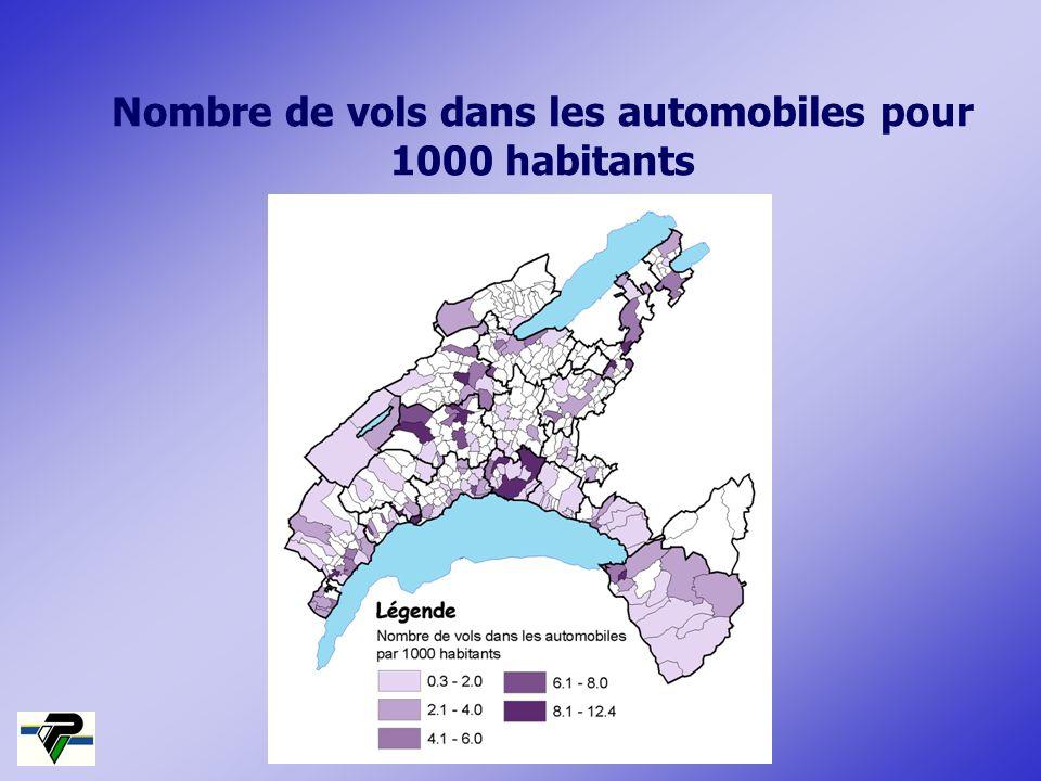Nombre de vols dans les automobiles pour 1000 habitants