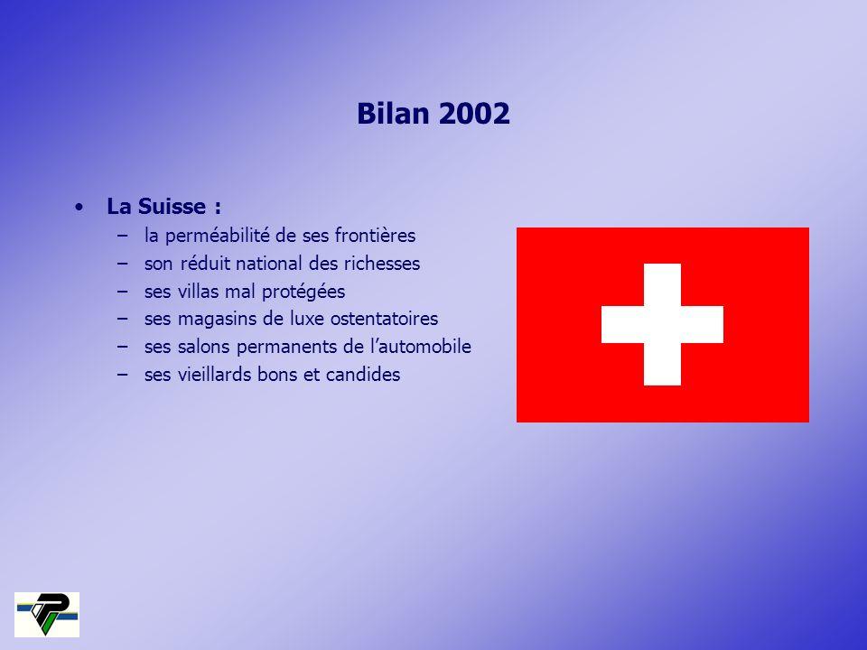 Bilan 2002 La Suisse : –la perméabilité de ses frontières –son réduit national des richesses –ses villas mal protégées –ses magasins de luxe ostentato
