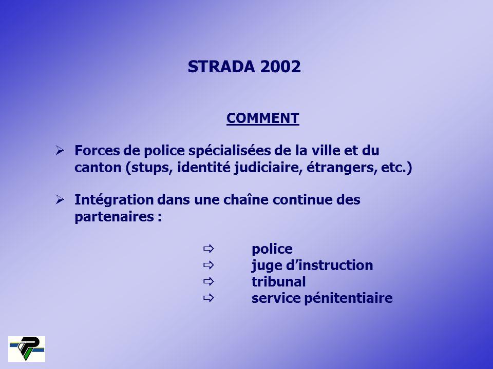 STRADA 2002 COMMENT Forces de police spécialisées de la ville et du canton (stups, identité judiciaire, étrangers, etc.) Intégration dans une chaîne c