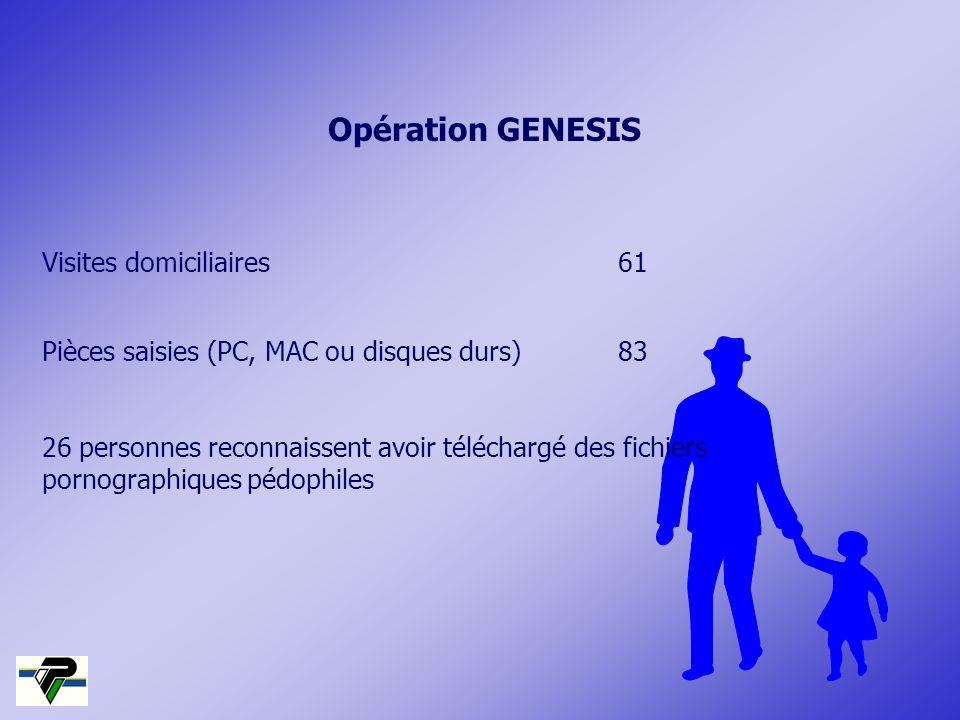 Opération GENESIS Visites domiciliaires61 Pièces saisies (PC, MAC ou disques durs)83 26 personnes reconnaissent avoir téléchargé des fichiers pornogra