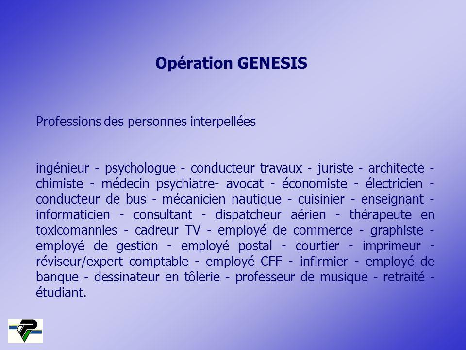 Opération GENESIS Professions des personnes interpellées ingénieur - psychologue - conducteur travaux - juriste - architecte - chimiste - médecin psyc