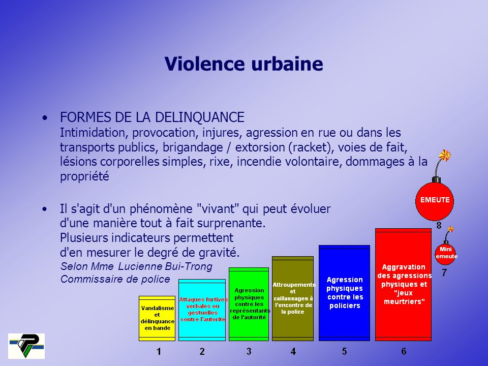 Violence urbaine FORMES DE LA DELINQUANCE Intimidation, provocation, injures, agression en rue ou dans les transports publics, brigandage / extorsion