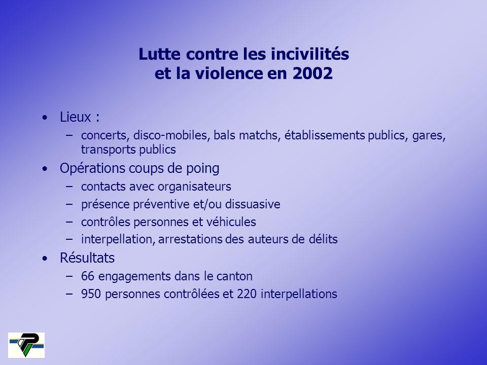 Lutte contre les incivilités et la violence en 2002 Lieux : –concerts, disco-mobiles, bals matchs, établissements publics, gares, transports publics O