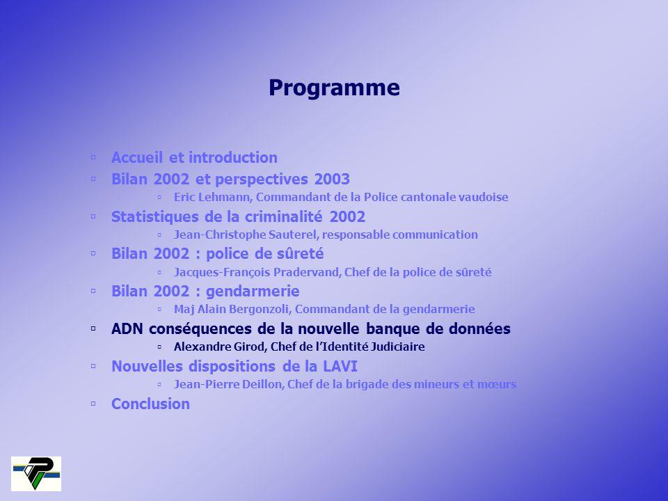 Programme Accueil et introduction Bilan 2002 et perspectives 2003 Eric Lehmann, Commandant de la Police cantonale vaudoise Statistiques de la criminal