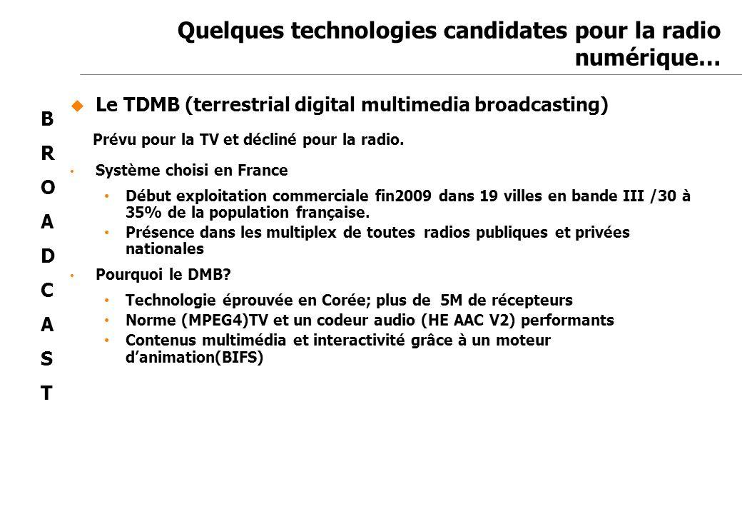 Jean-Marc de Félice 23/11/2007 Quelques technologies candidates pour la radio numérique… Le TDMB (terrestrial digital multimedia broadcasting) Prévu p