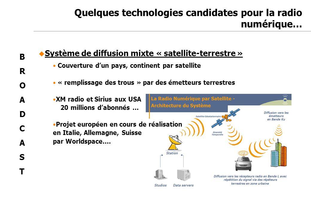 Jean-Marc de Félice 23/11/2007 Quelques technologies candidates pour la radio numérique… Système de diffusion mixte « satellite-terrestre » Couverture