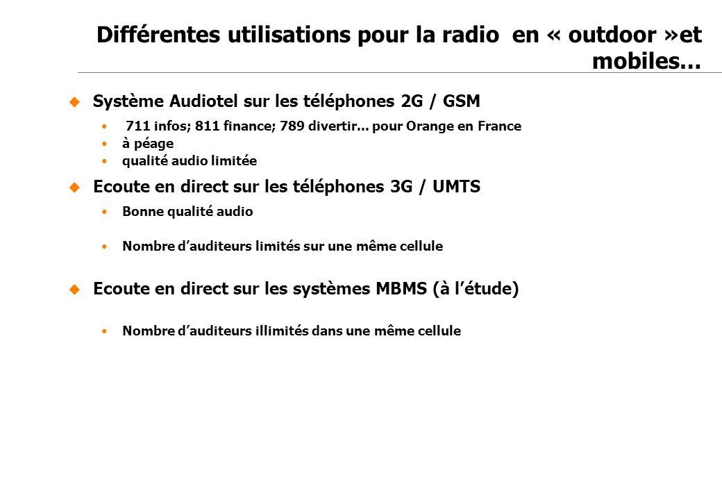 Jean-Marc de Félice 23/11/2007 Différentes utilisations pour la radio en « outdoor »et mobiles… Système Audiotel sur les téléphones 2G / GSM 711 infos