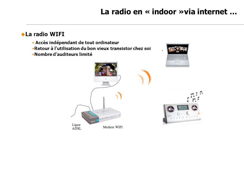 Jean-Marc de Félice 23/11/2007 La radio en « indoor »via internet … La radio WIFI Accès indépendant de tout ordinateur Retour à lutilisation du bon vi