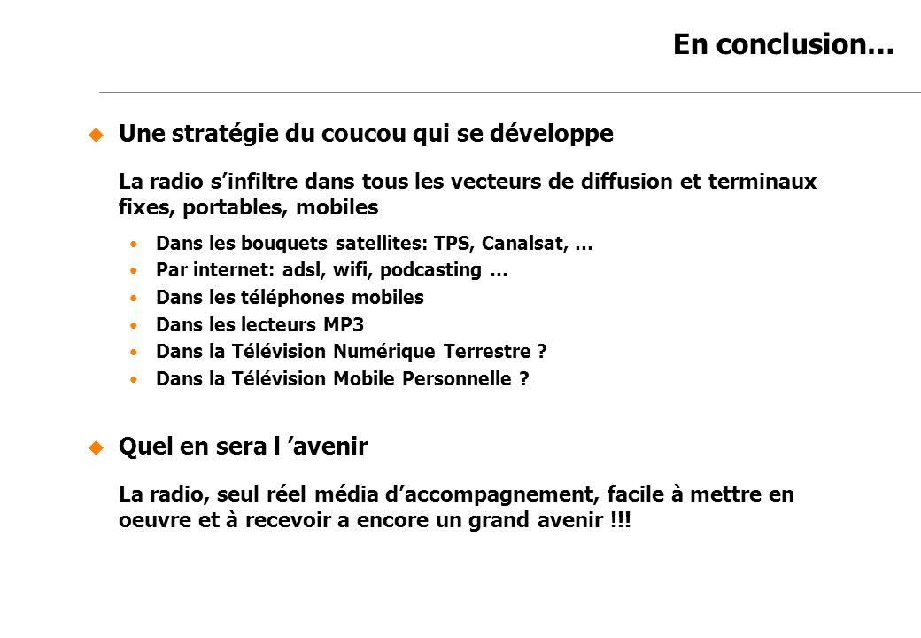 Jean-Marc de Félice 23/11/2007 En conclusion… Une stratégie du coucou qui se développe La radio sinfiltre dans tous les vecteurs de diffusion et termi