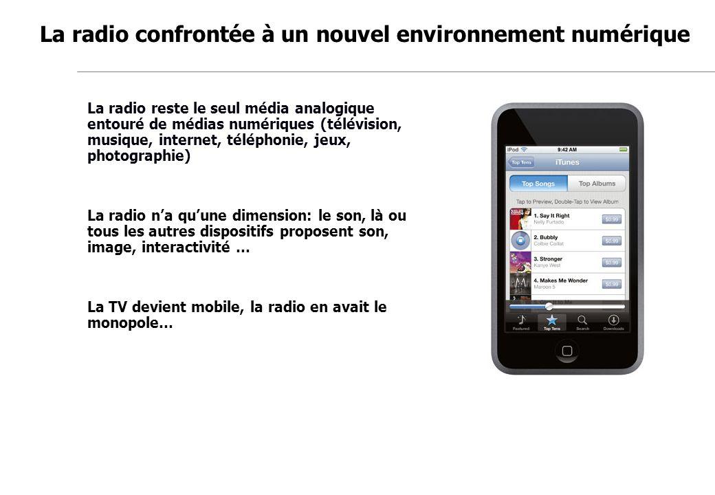 Jean-Marc de Félice 23/11/2007 La radio confrontée à un nouvel environnement numérique La radio reste le seul média analogique entouré de médias numér
