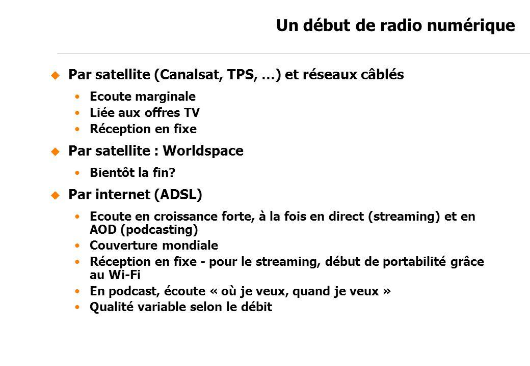 Jean-Marc de Félice 23/11/2007 Un début de radio numérique Par satellite (Canalsat, TPS, …) et réseaux câblés Ecoute marginale Liée aux offres TV Réce