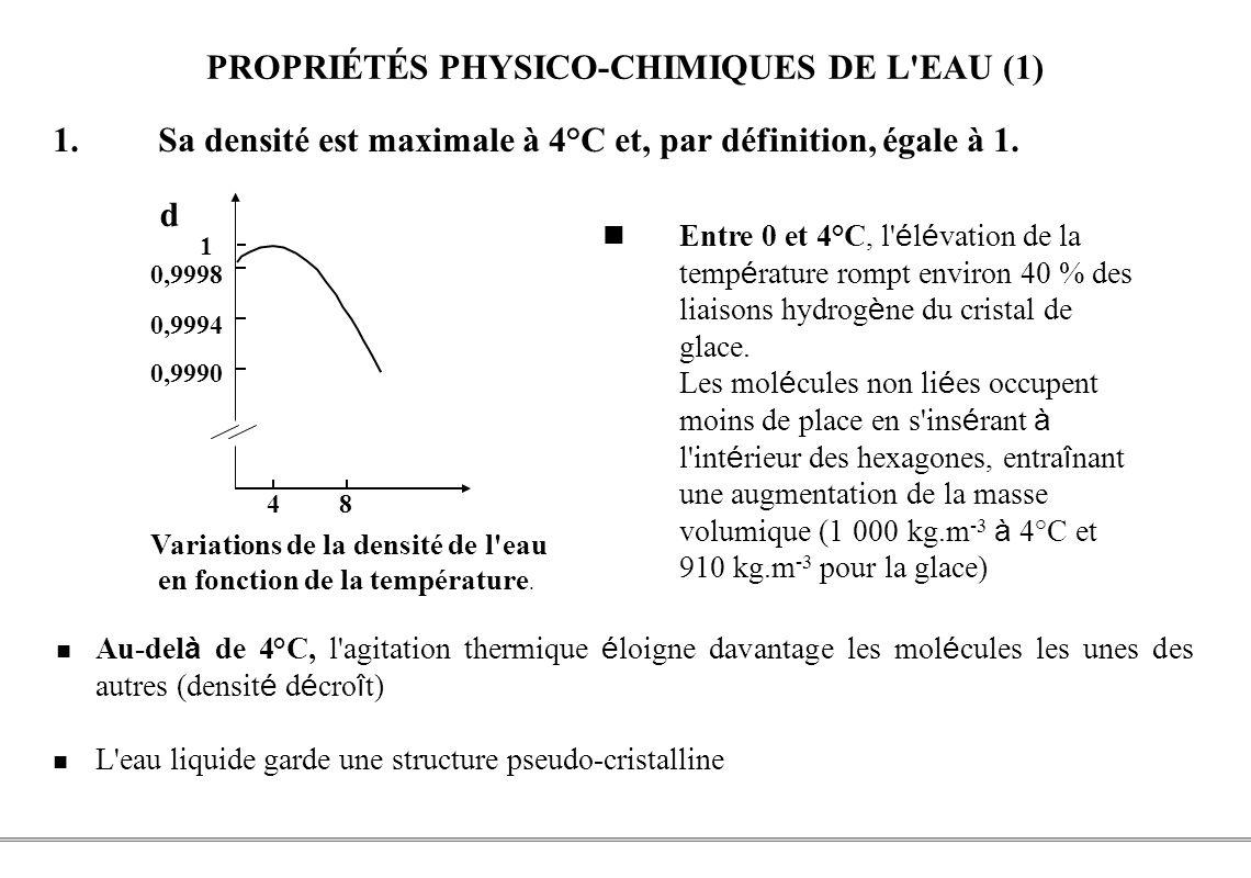 PCEM1 – Biophysique- 10 - PROPRIÉTÉS PHYSICO-CHIMIQUES DE L'EAU (1) 1.Sa densité est maximale à 4°C et, par définition, égale à 1. Variations de la de