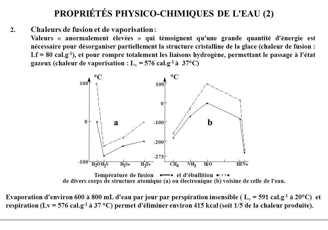 PCEM1 – Biophysique- 11 - PROPRIÉTÉS PHYSICO-CHIMIQUES DE L'EAU (2) 2. Chaleurs de fusion et de vaporisation : Valeurs « anormalement élevées » qui té
