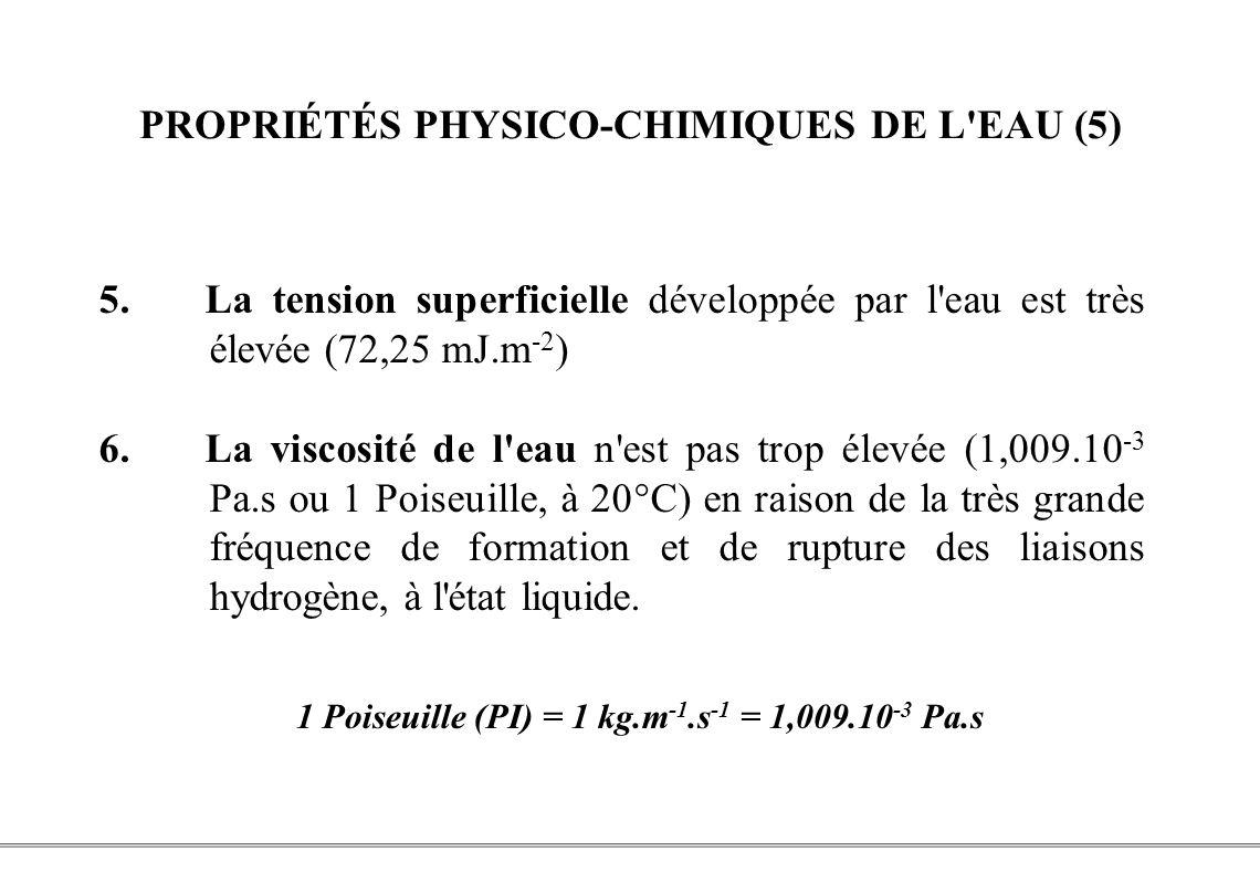 PCEM1 – Biophysique- 14 - PROPRIÉTÉS PHYSICO-CHIMIQUES DE L'EAU (5) 5.La tension superficielle développée par l'eau est très élevée (72,25 mJ.m -2 ) 6