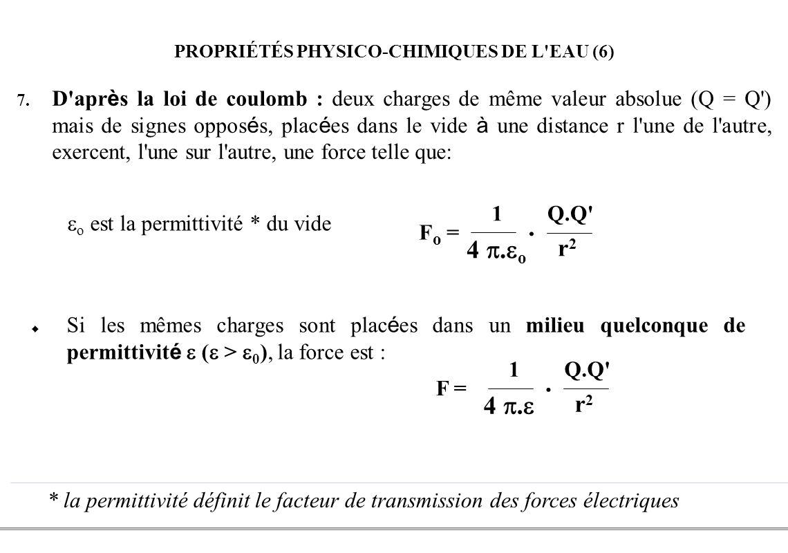 PCEM1 – Biophysique- 15 - PROPRIÉTÉS PHYSICO-CHIMIQUES DE L'EAU (6) 7. D'apr è s la loi de coulomb : deux charges de même valeur absolue (Q = Q') mais